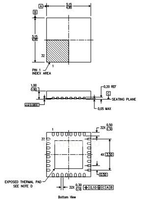 Микросхема BQ24721