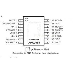 микросхема APA2068