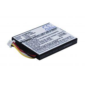 Аккумулятор CameronSino для Dell Poweredge R420, R720, PERC H710 830mah