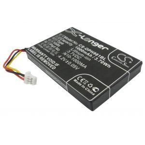Аккумулятор CameronSino для Opticon OPL-9714, OPL-9715, OPL-9815 1000mah