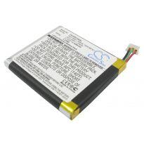 Аккумулятор Sony Ericsson Xperia X10 mini 900mah CS