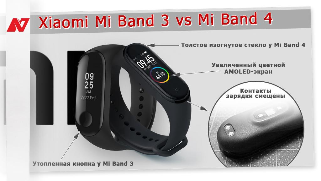 Xiaomi Mi Band 4: сравнение с Mi Band 3, характеристики, цена,